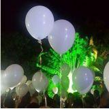 Ideia Balões