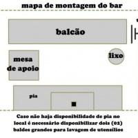 Mapa para montagem da àrea de serviço