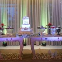 Cenário do bolo